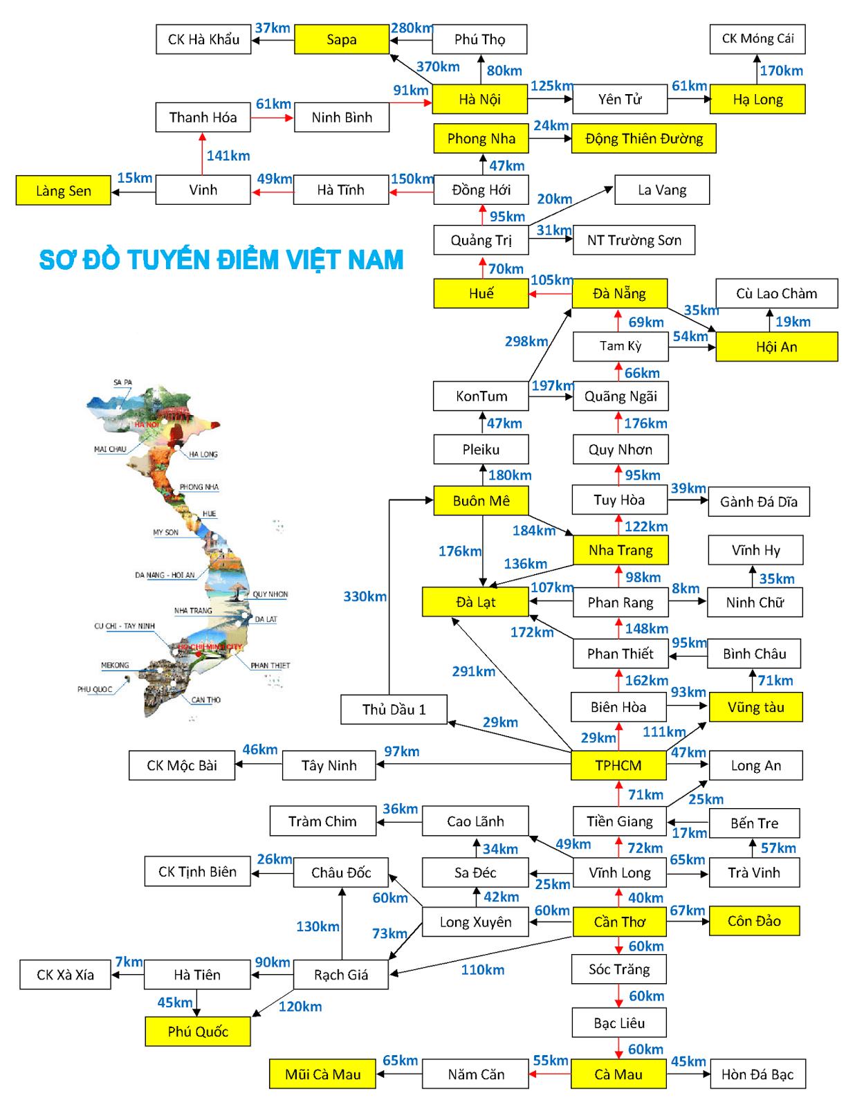 Bản đồ tuyến điểm du lịch Việt Nam